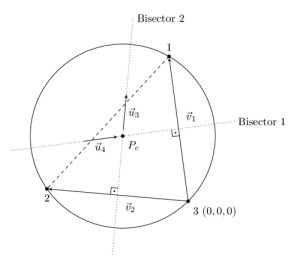 Perpendicular Bisector of a Triangle